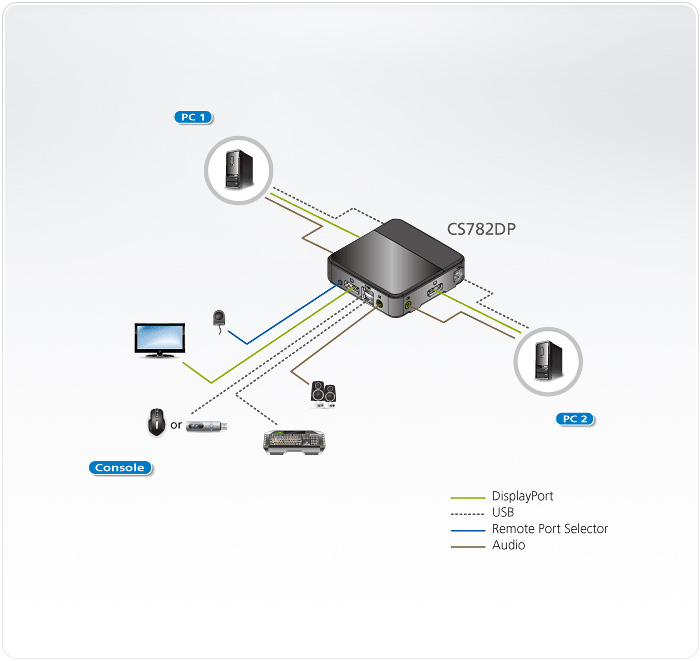 CS782DP-Desktop-KVM-Switches